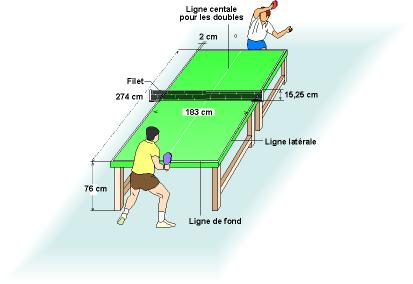 Tennis de table tout savoir sur le tennis de table Dimensions d une table de ping pong