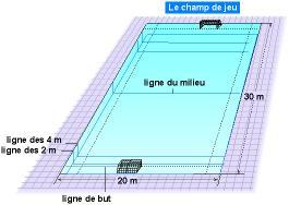 Water polo tout savoir sur le water polo - Dimension d une piscine olympique ...